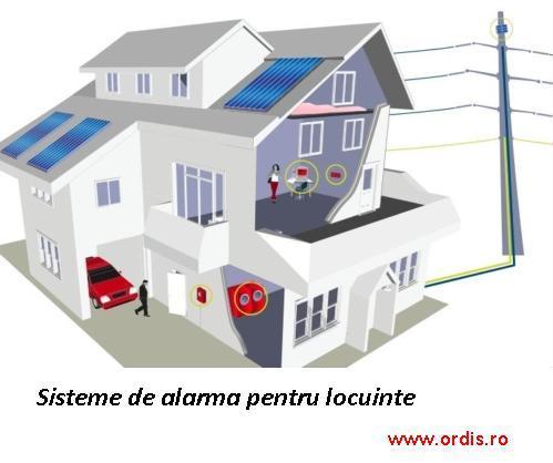 Instalare sisteme de alarma antiefractie Sibiu
